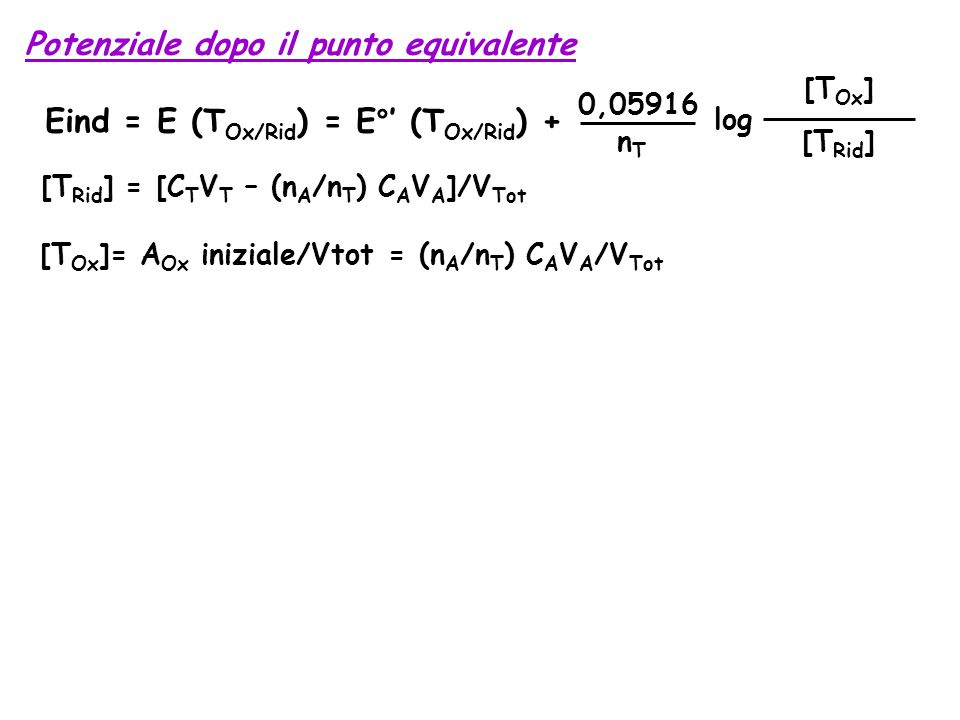 Potenziale dopo il punto equivalente Eind = E (T Ox/Rid ) = E°' (T Ox/Rid ) + 0,05916 nTnT log [T Ox ] [T Rid ] [T Rid ] = [C T V T – (n A /n T ) C A V A ]/V Tot [T Ox ]= A Ox iniziale/Vtot = (n A /n T ) C A V A /V Tot
