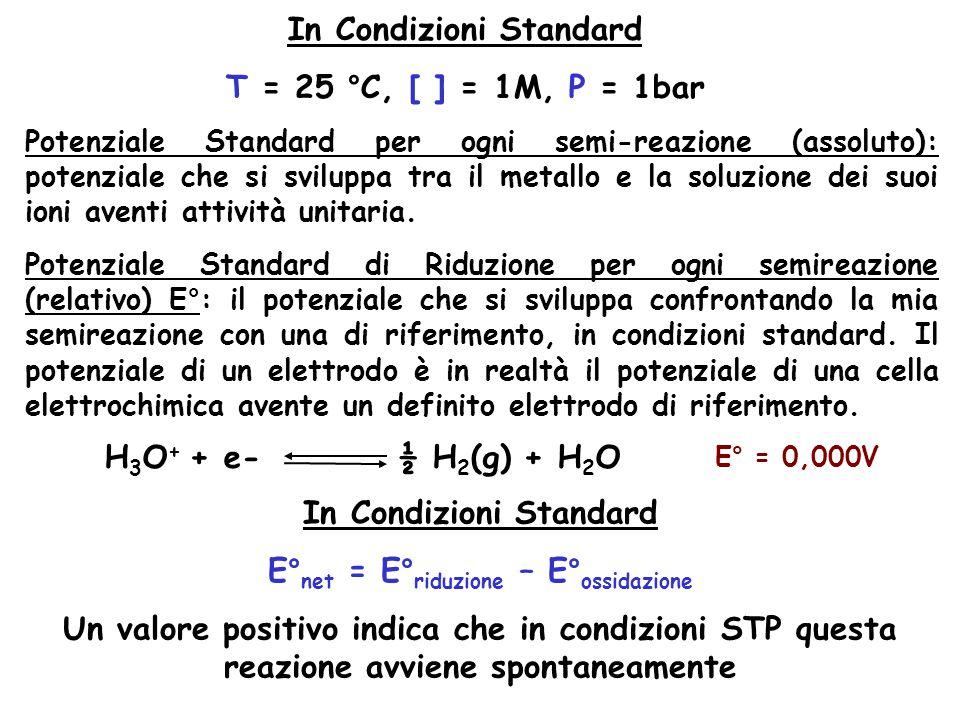 In Condizioni Standard T = 25 °C, [ ] = 1M, P = 1bar Potenziale Standard per ogni semi-reazione (assoluto): potenziale che si sviluppa tra il metallo e la soluzione dei suoi ioni aventi attività unitaria.