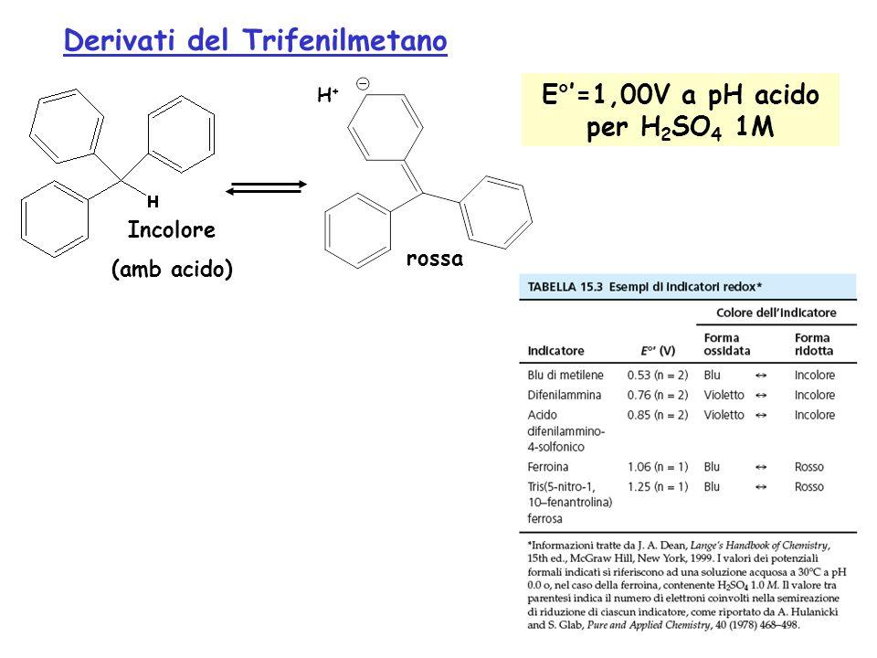 Derivati del Trifenilmetano Incolore (amb acido) H+H+ rossa E°'=1,00V a pH acido per H 2 SO 4 1M