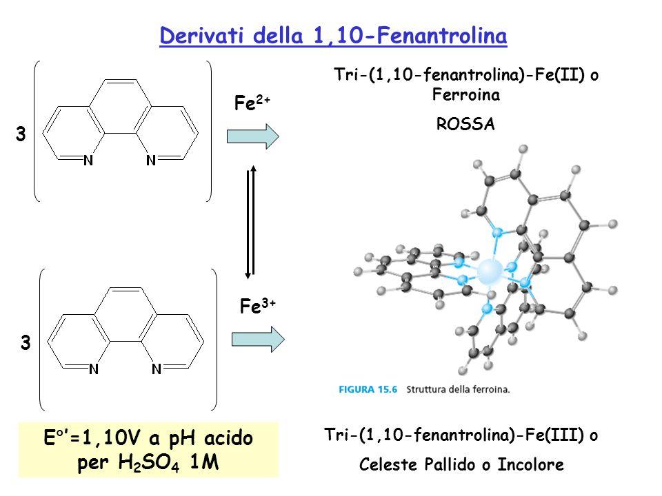 Derivati della 1,10-Fenantrolina 3 Fe 2+ Tri-(1,10-fenantrolina)-Fe(II) o Ferroina ROSSA Fe 3+ 3 Tri-(1,10-fenantrolina)-Fe(III) o Celeste Pallido o Incolore E°'=1,10V a pH acido per H 2 SO 4 1M