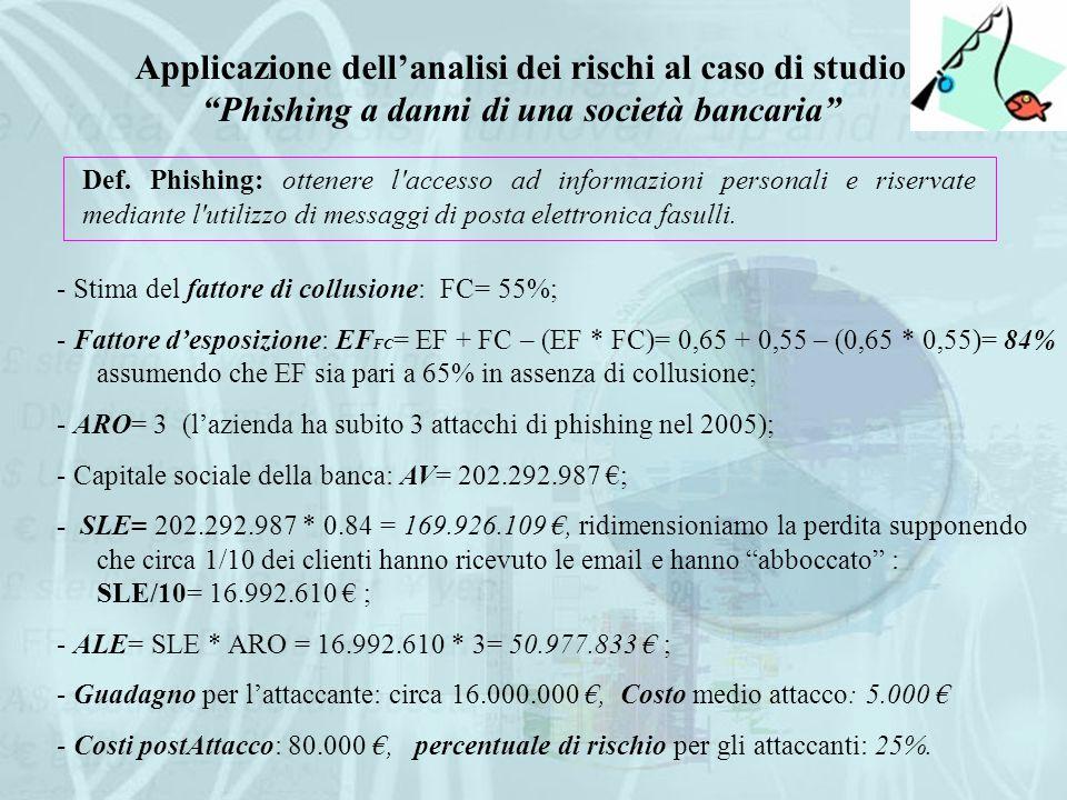 Applicazione dell'analisi dei rischi al caso di studio Phishing a danni di una società bancaria Def.