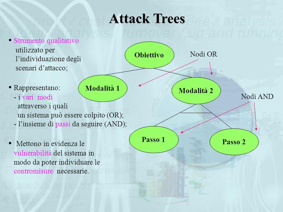 Obiettivo Modalità 1 Modalità 2 Passo 1 Passo 2 Attack Trees Nodi OR Nodi AND Strumento qualitativo utilizzato per l'individuazione degli scenari d'attacco; Rappresentano: - i vari modi attraverso i quali un sistema può essere colpito (OR); - l'insieme di passi da seguire (AND); Mettono in evidenza le vulnerabilità del sistema in modo da poter individuare le contromisure necessarie.