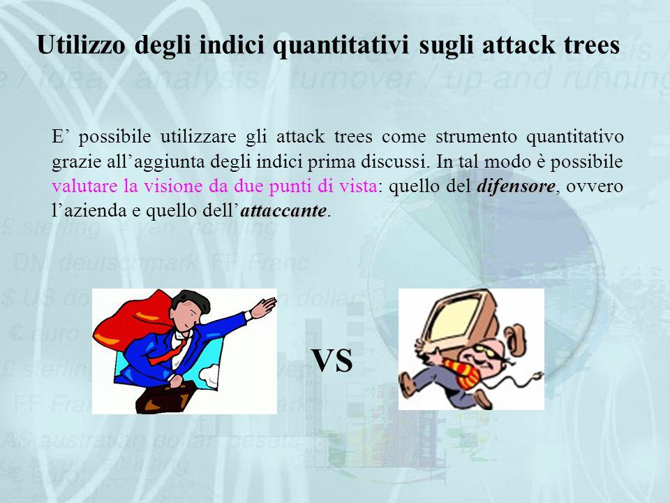 Utilizzo degli indici quantitativi sugli attack trees difensore attaccante E' possibile utilizzare gli attack trees come strumento quantitativo grazie all'aggiunta degli indici prima discussi.