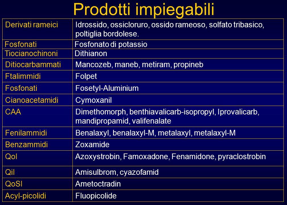 Prodotti impiegabili Derivati rameiciIdrossido, ossicloruro, ossido rameoso, solfato tribasico, poltiglia bordolese. FosfonatiFosfonato di potassio Ti