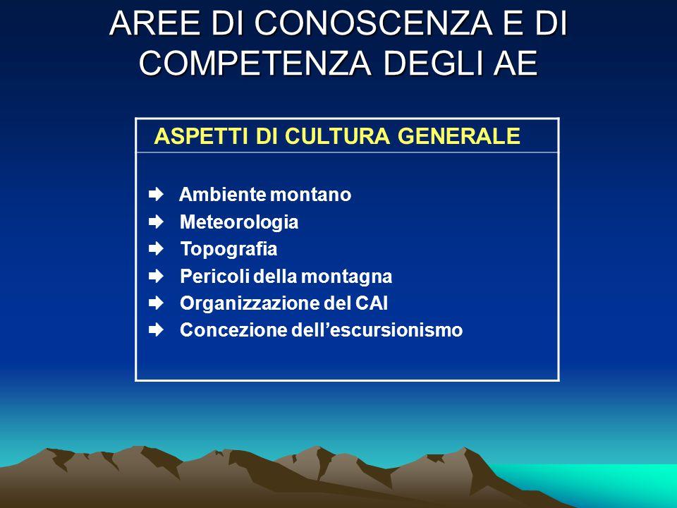 ARGOMENTI INTERESSATI ALLE RESPONSABI LITA' DELL' AE AREE DI COMPETENZA IN CUI OPERA L'AE : ……..NASCONO RESPONSABILITA' .