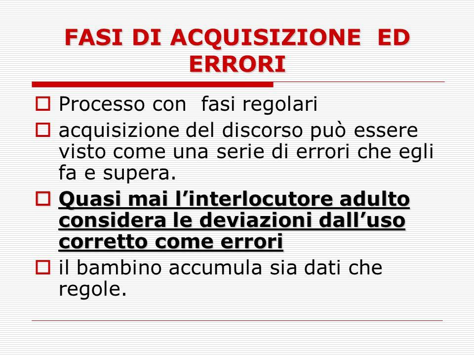 FASI DI ACQUISIZIONE ED ERRORI  Processo con fasi regolari  acquisizione del discorso può essere visto come una serie di errori che egli fa e supera.