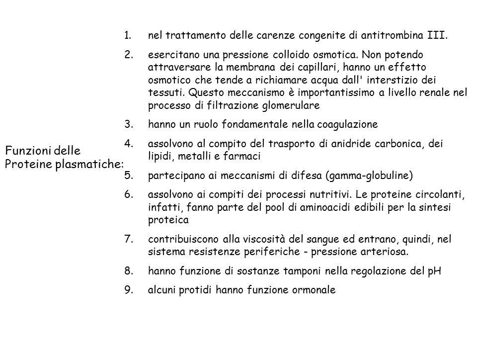 I Funzioni delle Proteine plasmatiche: 1.nel trattamento delle carenze congenite di antitrombina III.