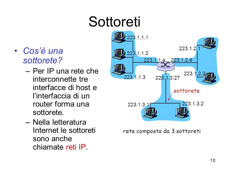 10 Sottoreti Cos'è una sottorete? –Per IP una rete che interconnette tre interfacce di host e l'interfaccia di un router forma una sottorete. –Nella l