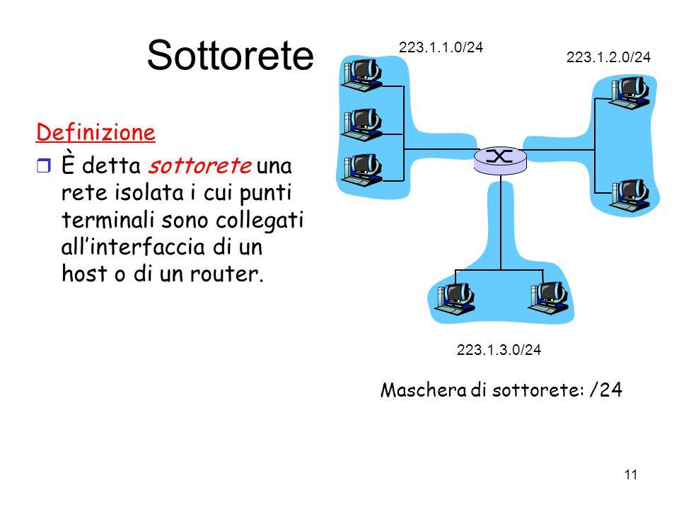 11 Sottorete 223.1.1.0/24 223.1.2.0/24 223.1.3.0/24 Definizione  È detta sottorete una rete isolata i cui punti terminali sono collegati all'interfac