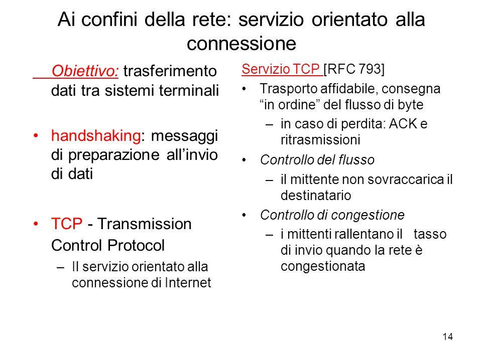 14 Ai confini della rete: servizio orientato alla connessione Obiettivo: trasferimento dati tra sistemi terminali handshaking: messaggi di preparazion