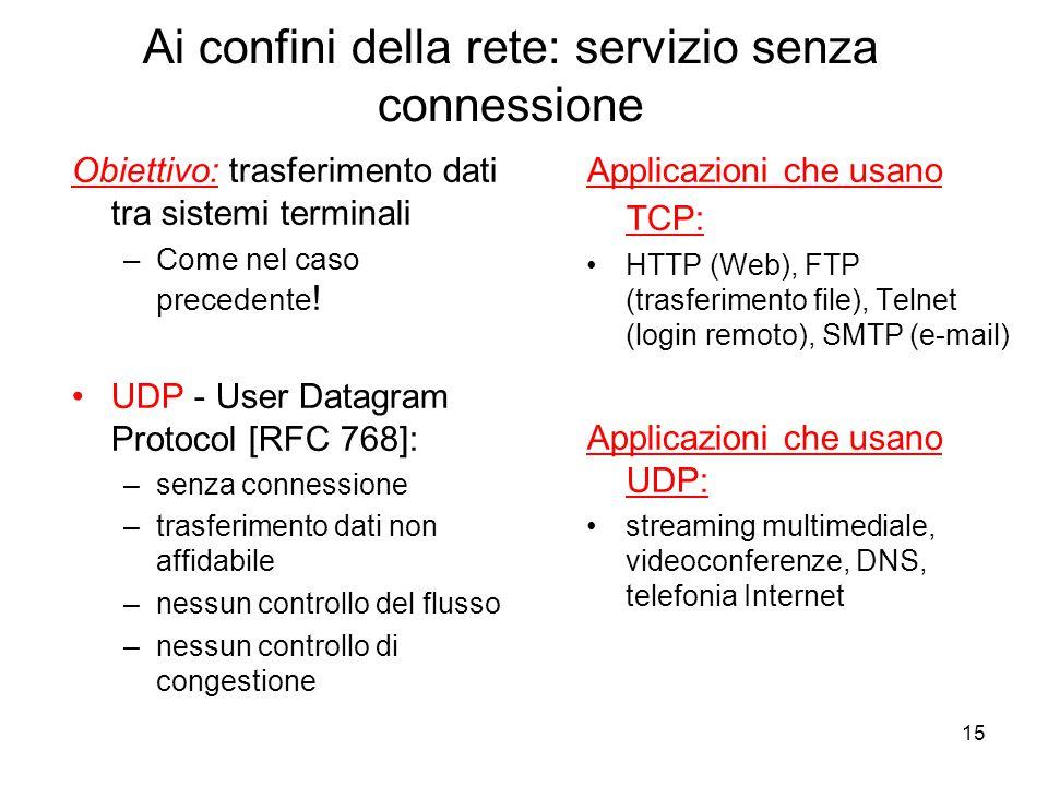 15 Ai confini della rete: servizio senza connessione Obiettivo: trasferimento dati tra sistemi terminali –Come nel caso precedente ! UDP - User Datagr