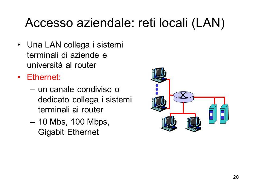 20 Accesso aziendale: reti locali (LAN) Una LAN collega i sistemi terminali di aziende e università al router Ethernet: –un canale condiviso o dedica