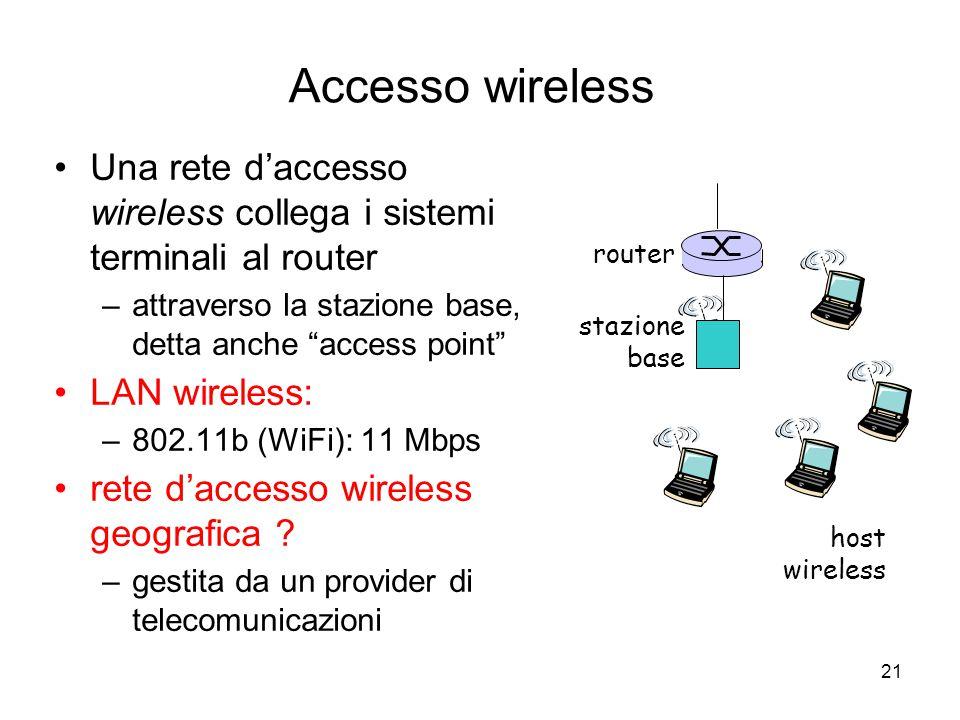 """21 Accesso wireless Una rete d'accesso wireless collega i sistemi terminali al router –attraverso la stazione base, detta anche """"access point"""" LAN wir"""