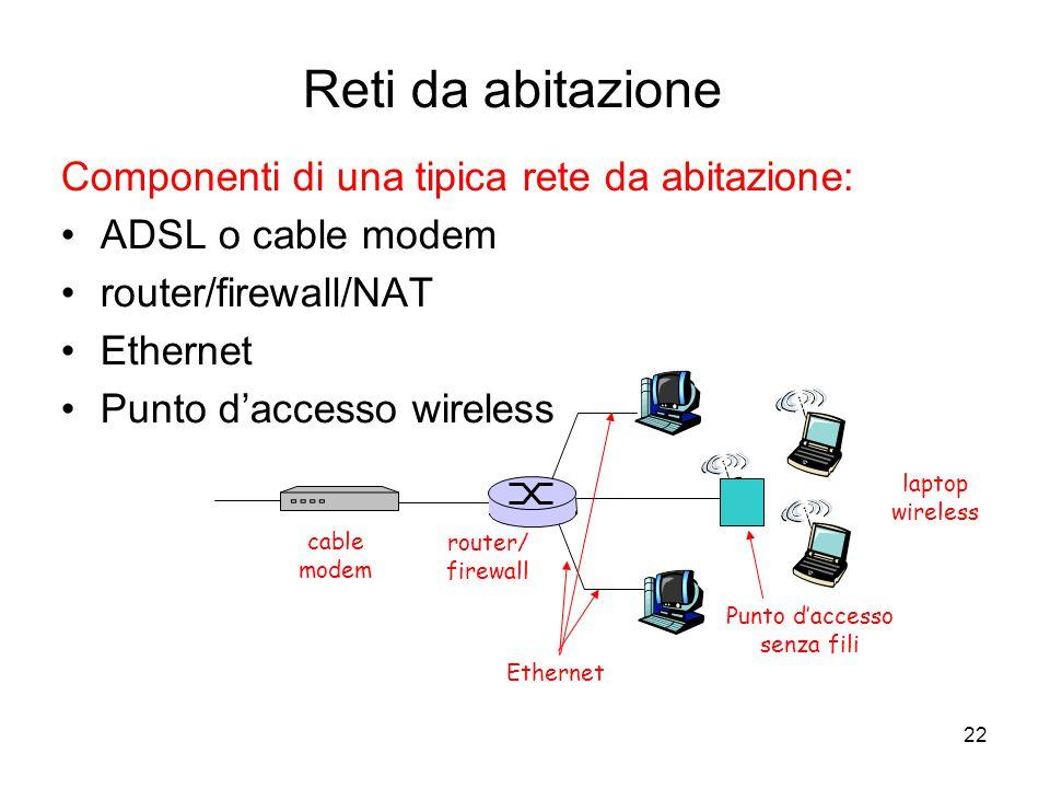 22 Reti da abitazione Componenti di una tipica rete da abitazione: ADSL o cable modem router/firewall/NAT Ethernet Punto d'accesso wireless Punto d'ac