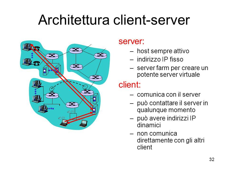 32 Architettura client-server server: –host sempre attivo –indirizzo IP fisso –server farm per creare un potente server virtuale client: –comunica con