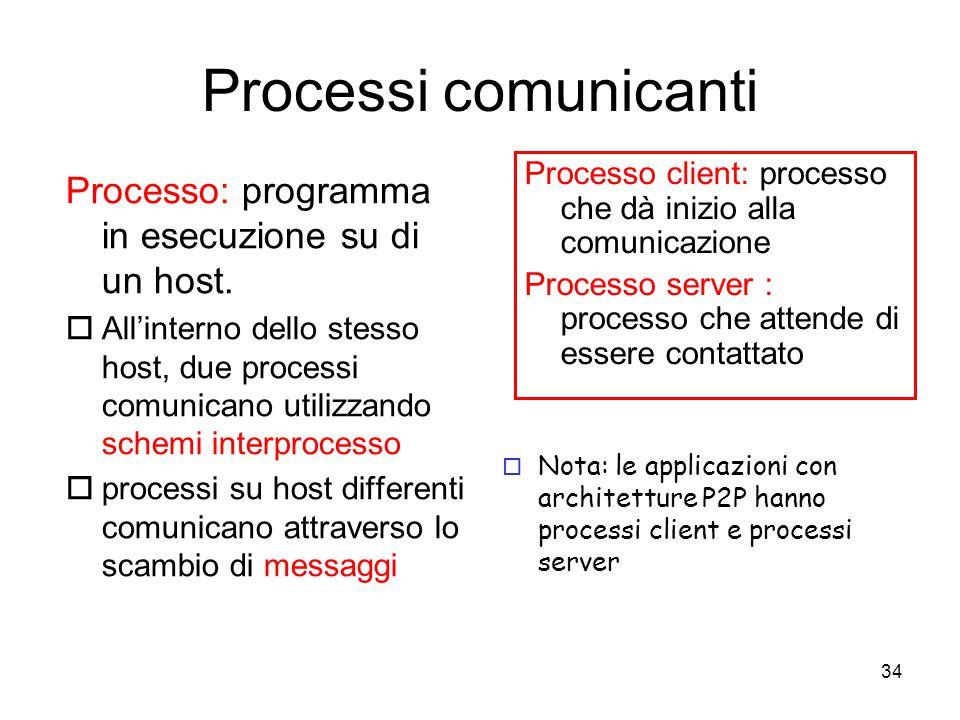 34 Processi comunicanti Processo: programma in esecuzione su di un host.  All'interno dello stesso host, due processi comunicano utilizzando schemi i