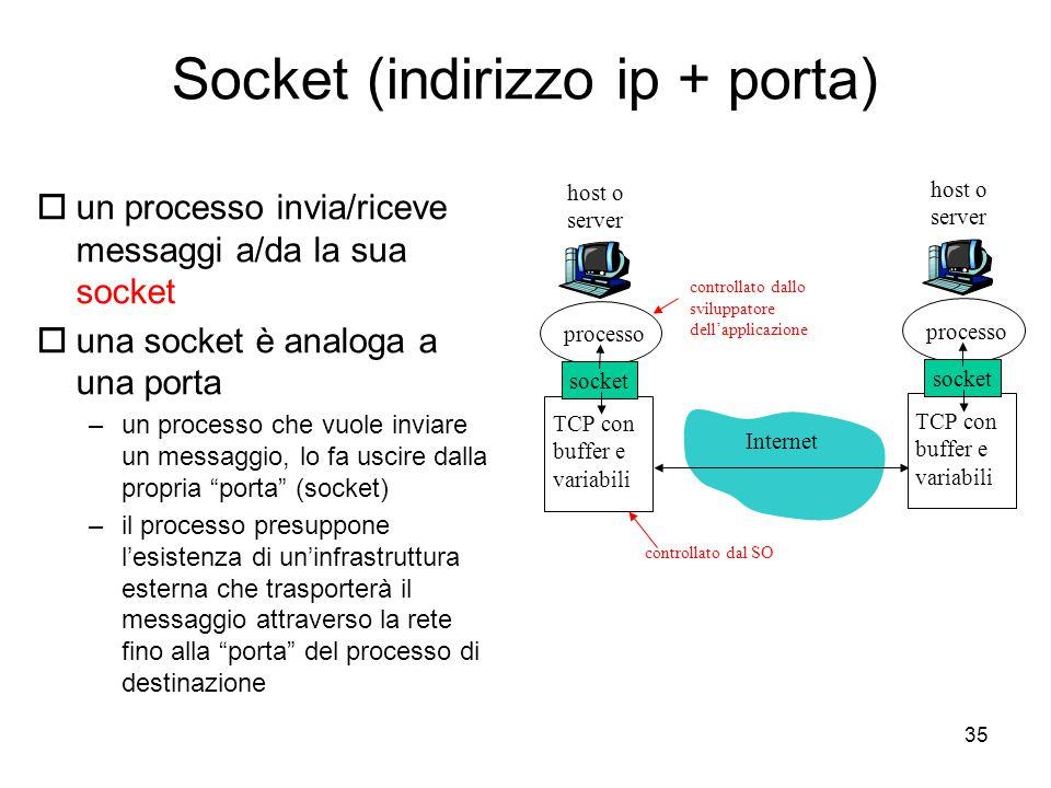 35 Socket (indirizzo ip + porta)  un processo invia/riceve messaggi a/da la sua socket  una socket è analoga a una porta –un processo che vuole invi