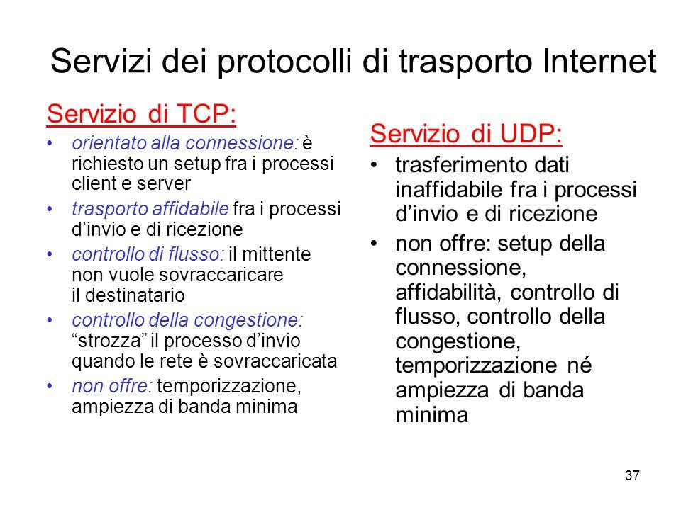 37 Servizi dei protocolli di trasporto Internet Servizio di TCP: orientato alla connessione: è richiesto un setup fra i processi client e server trasp