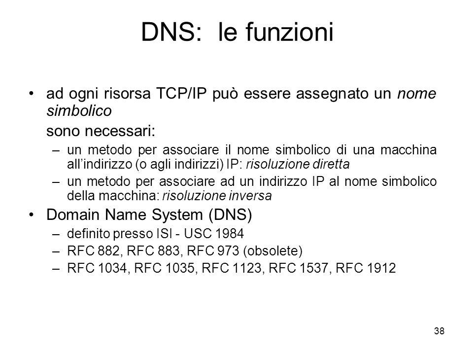 38 ad ogni risorsa TCP/IP può essere assegnato un nome simbolico sono necessari: –un metodo per associare il nome simbolico di una macchina all'indiri
