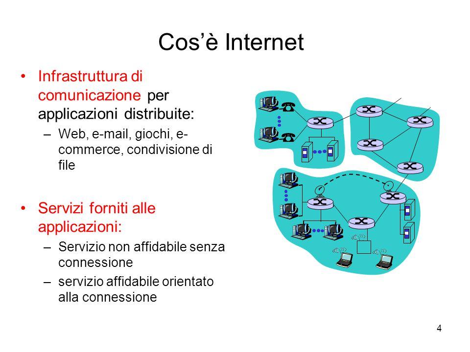 4 Cos'è Internet Infrastruttura di comunicazione per applicazioni distribuite: –Web, e-mail, giochi, e- commerce, condivisione di file Servizi forniti