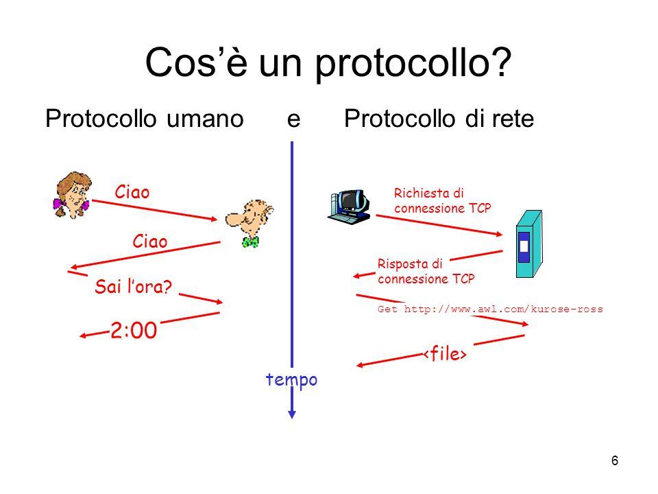 6 Cos'è un protocollo? Protocollo umano e Protocollo di rete Ciao Sai l'ora? 2:00 Richiesta di connessione TCP Risposta di connessione TCP Get http://