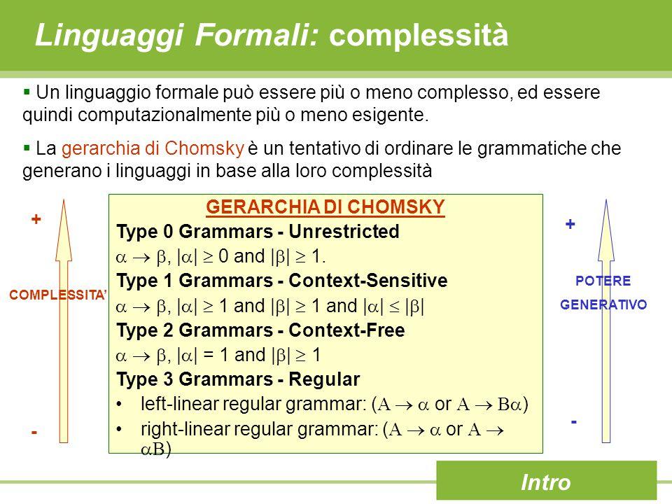 Linguaggi Formali: complessità Intro  Un linguaggio formale può essere più o meno complesso, ed essere quindi computazionalmente più o meno esigente.