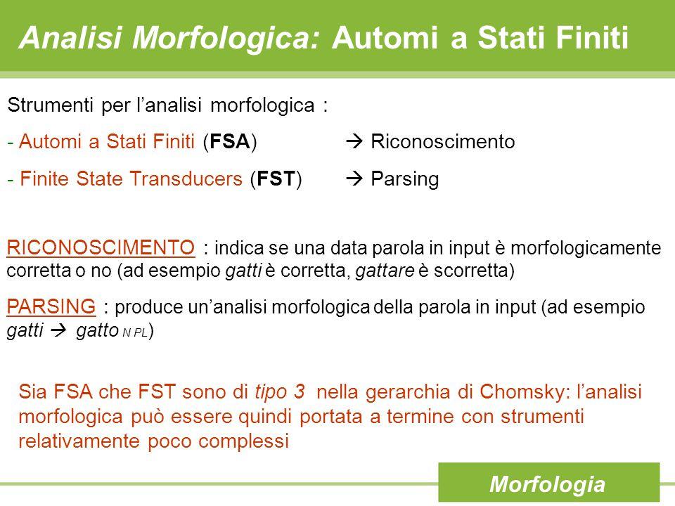 Analisi Morfologica: Automi a Stati Finiti Strumenti per l'analisi morfologica : - Automi a Stati Finiti (FSA)  Riconoscimento - Finite State Transdu