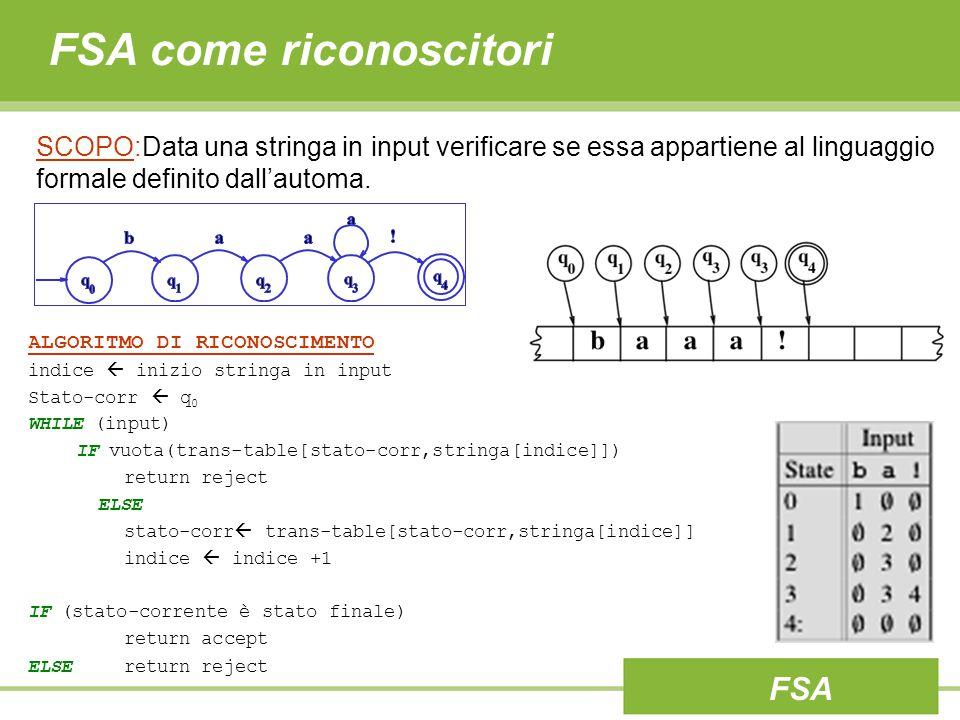 FSA come riconoscitori SCOPO:Data una stringa in input verificare se essa appartiene al linguaggio formale definito dall'automa. ALGORITMO DI RICONOSC