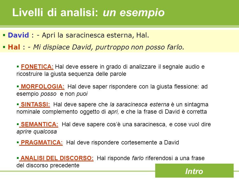 Livelli di analisi: un esempio Intro  David : - Apri la saracinesca esterna, Hal.  Hal : - Mi dispiace David, purtroppo non posso farlo.  FONETICA: