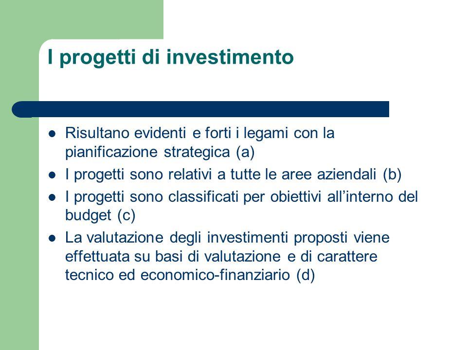 I progetti di investimento Risultano evidenti e forti i legami con la pianificazione strategica (a) I progetti sono relativi a tutte le aree aziendali