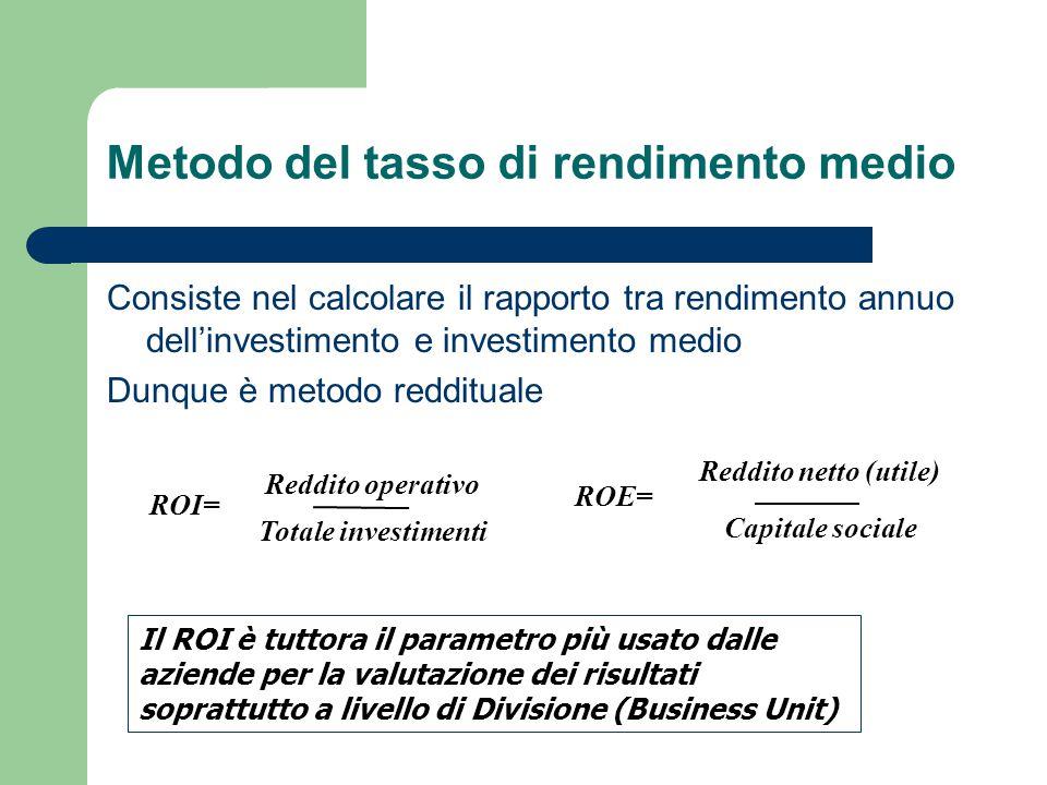 Capitale sociale Reddito netto (utile) ROE= Totale investimenti Reddito operativo ROI= Il ROI è tuttora il parametro più usato dalle aziende per la va
