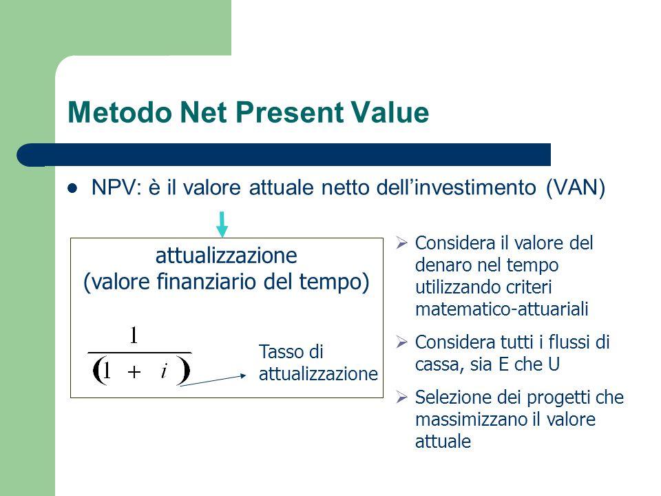 Metodo Net Present Value NPV: è il valore attuale netto dell'investimento (VAN) attualizzazione (valore finanziario del tempo) Tasso di attualizzazion