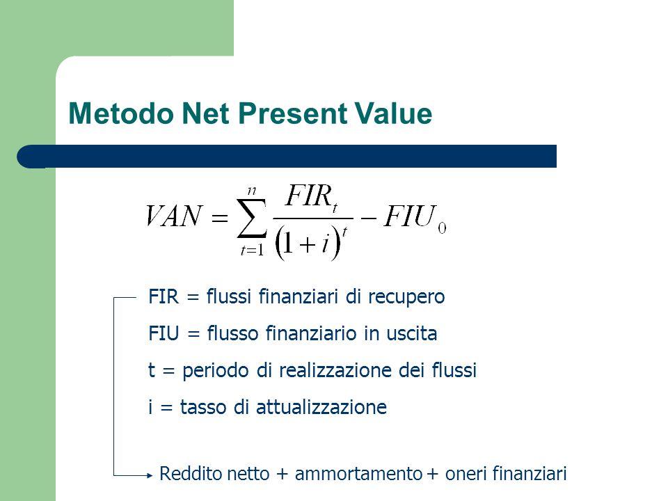 FIR = flussi finanziari di recupero FIU = flusso finanziario in uscita t = periodo di realizzazione dei flussi i = tasso di attualizzazione Reddito ne