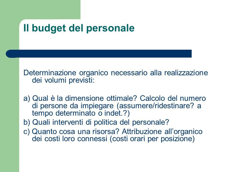 Il budget del personale Determinazione organico necessario alla realizzazione dei volumi previsti: a) Qual è la dimensione ottimale? Calcolo del numer