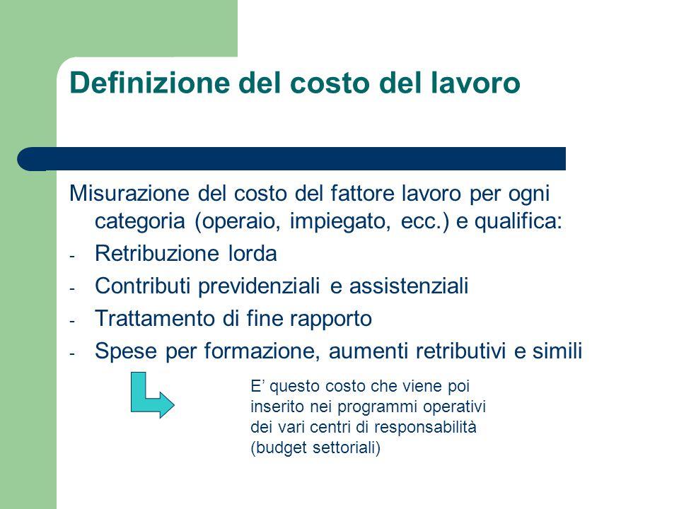 Misurazione del costo del fattore lavoro per ogni categoria (operaio, impiegato, ecc.) e qualifica: - Retribuzione lorda - Contributi previdenziali e