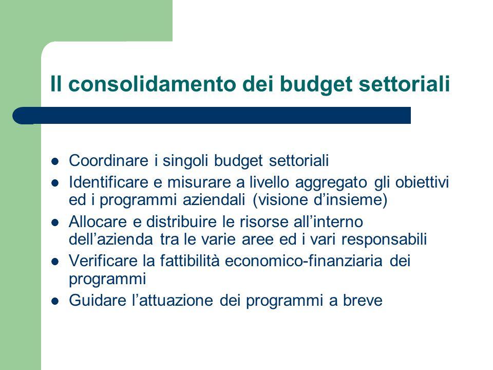 Il consolidamento dei budget settoriali Coordinare i singoli budget settoriali Identificare e misurare a livello aggregato gli obiettivi ed i programm