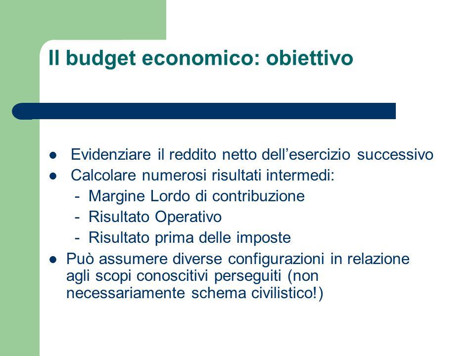 Il budget economico: obiettivo Evidenziare il reddito netto dell'esercizio successivo Calcolare numerosi risultati intermedi: - Margine Lordo di contr