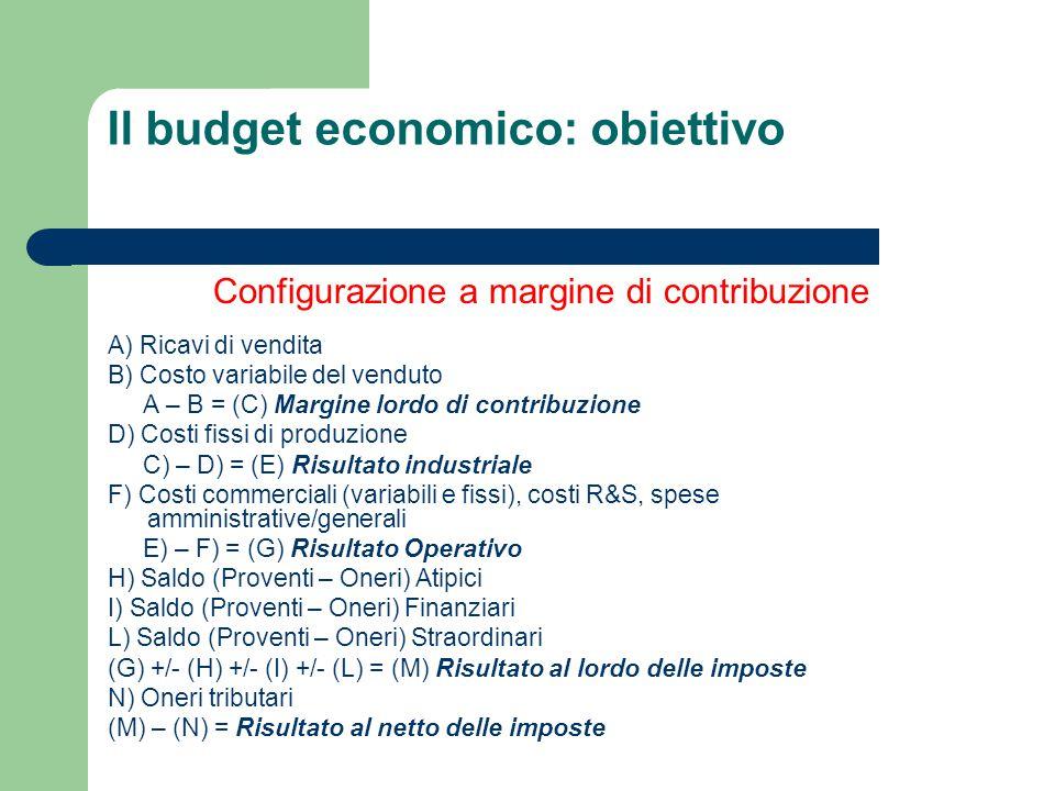 Il budget economico: obiettivo Configurazione a margine di contribuzione A) Ricavi di vendita B) Costo variabile del venduto A – B = (C) Margine lordo