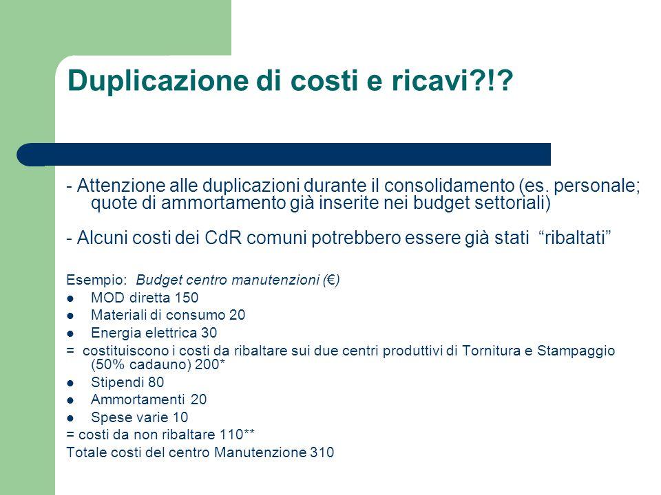 Duplicazione di costi e ricavi?!? - Attenzione alle duplicazioni durante il consolidamento (es. personale; quote di ammortamento già inserite nei budg