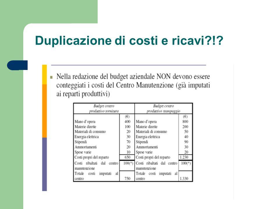 Duplicazione di costi e ricavi?!?