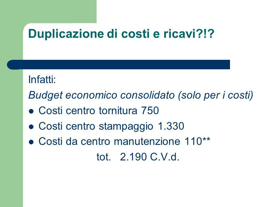 Infatti: Budget economico consolidato (solo per i costi) Costi centro tornitura 750 Costi centro stampaggio 1.330 Costi da centro manutenzione 110** t