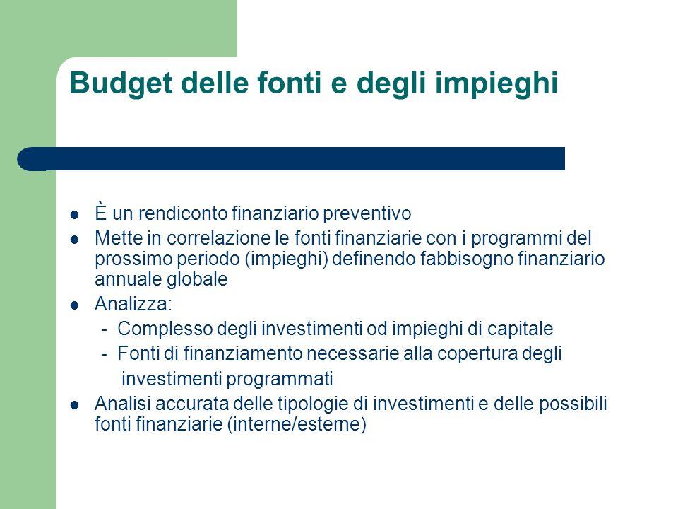 Budget delle fonti e degli impieghi È un rendiconto finanziario preventivo Mette in correlazione le fonti finanziarie con i programmi del prossimo per