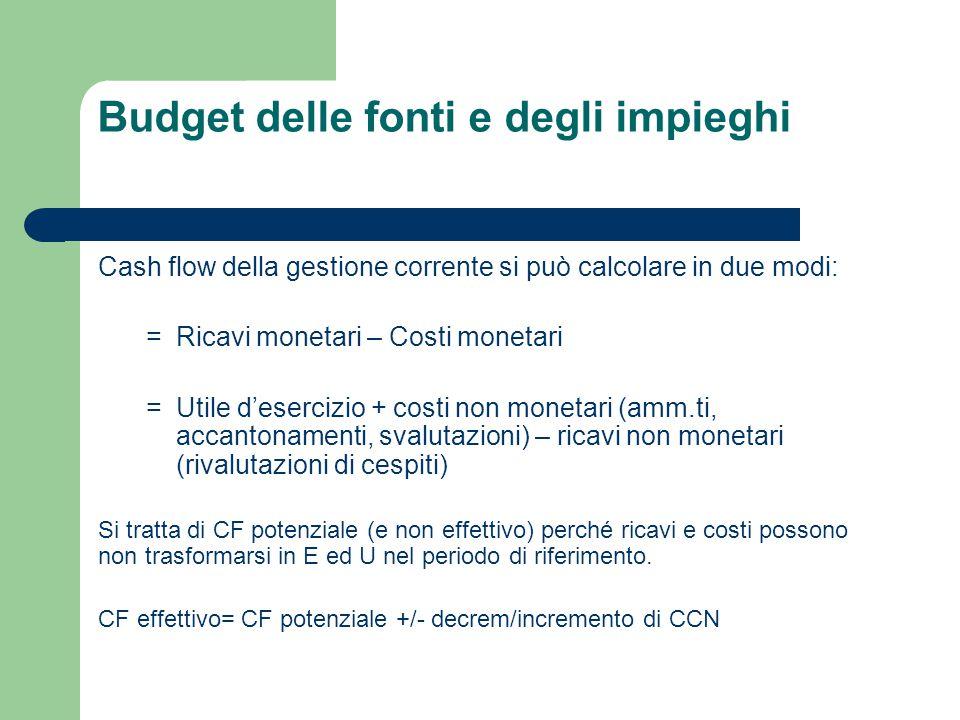Cash flow della gestione corrente si può calcolare in due modi: =Ricavi monetari – Costi monetari =Utile d'esercizio + costi non monetari (amm.ti, acc