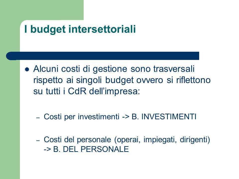 I budget intersettoriali Alcuni costi di gestione sono trasversali rispetto ai singoli budget ovvero si riflettono su tutti i CdR dell'impresa: – Cost