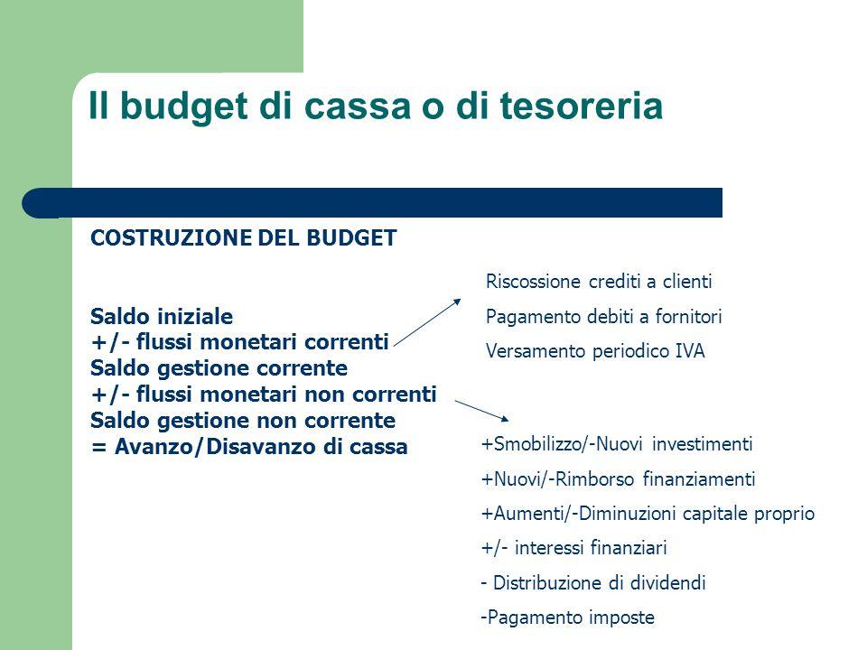 Il budget di cassa o di tesoreria COSTRUZIONE DEL BUDGET Saldo iniziale +/- flussi monetari correnti Saldo gestione corrente +/- flussi monetari non c