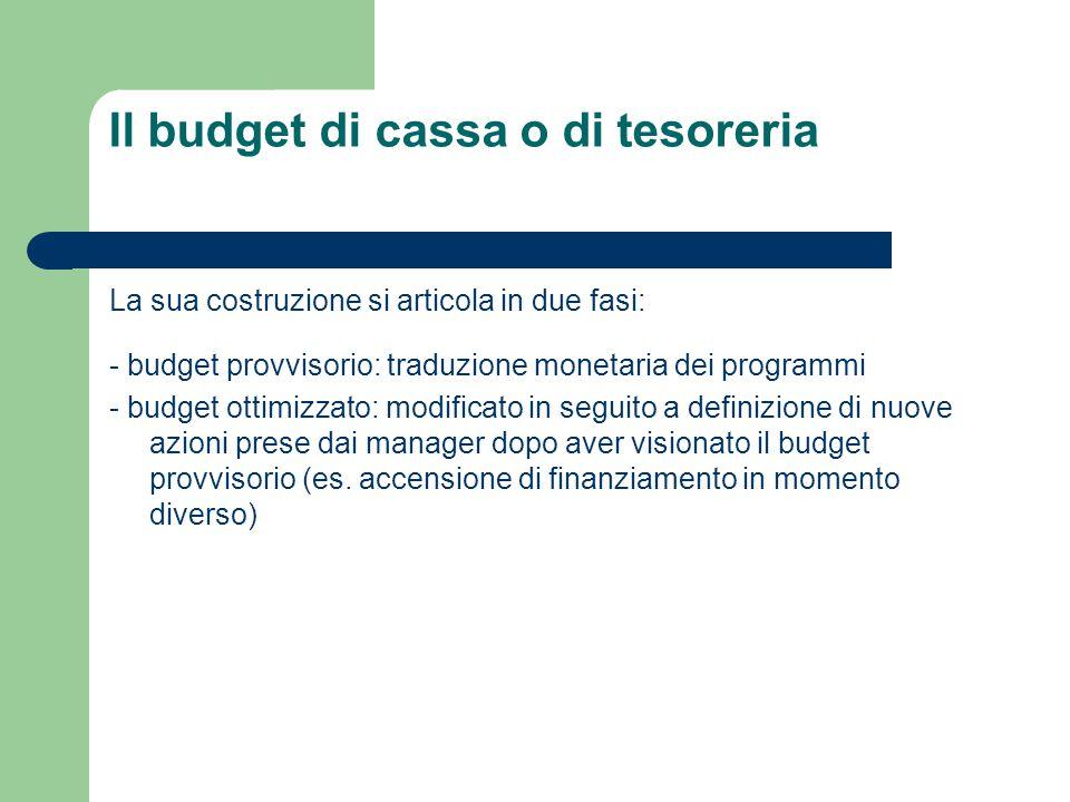 Il budget di cassa o di tesoreria La sua costruzione si articola in due fasi: - budget provvisorio: traduzione monetaria dei programmi - budget ottimi