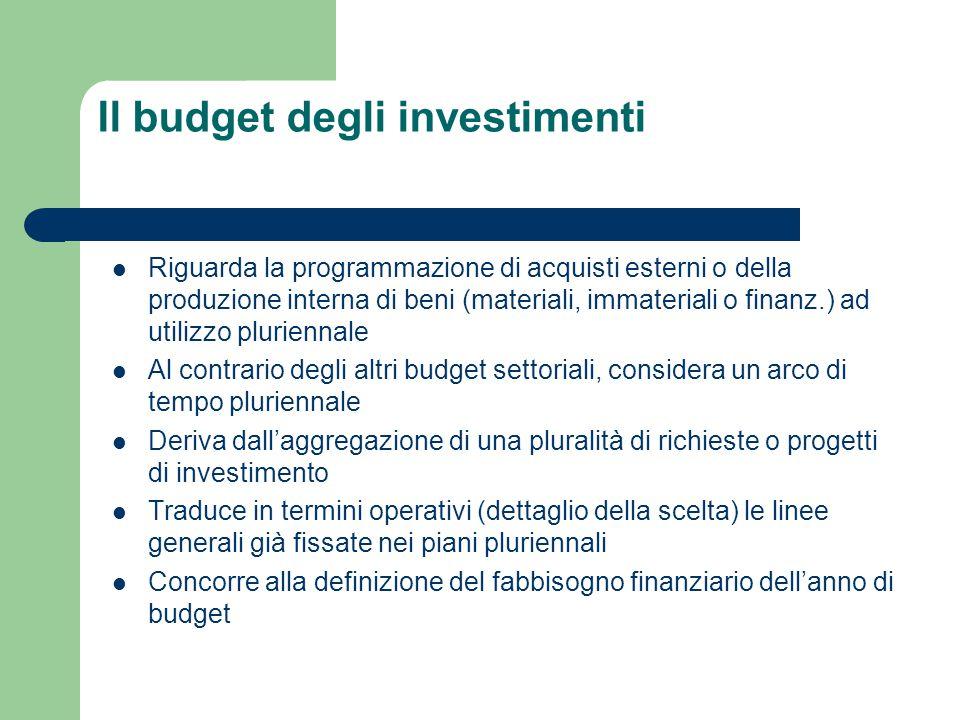 Il budget degli investimenti Riguarda la programmazione di acquisti esterni o della produzione interna di beni (materiali, immateriali o finanz.) ad u