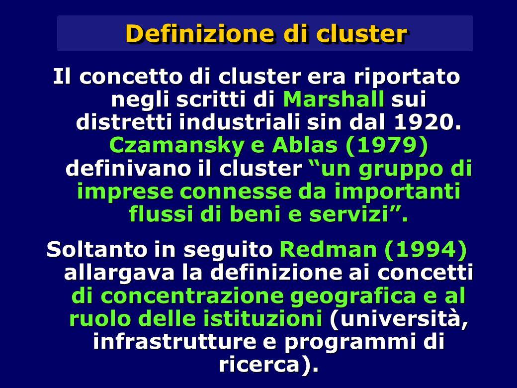 Definizione di cluster Il concetto di cluster era riportato negli scritti di Marshall sui distretti industriali sin dal 1920.
