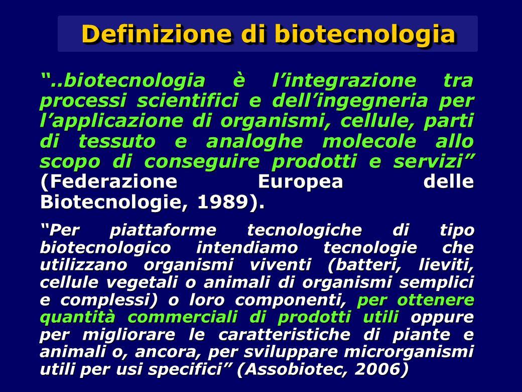 ..biotecnologia è l'integrazione tra processi scientifici e dell'ingegneria per l'applicazione di organismi, cellule, parti di tessuto e analoghe molecole allo scopo di conseguire prodotti e servizi (Federazione Europea delle Biotecnologie, 1989).