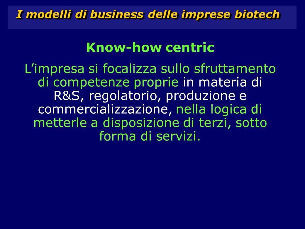 I modelli di business delle imprese biotech Know-how centric L'impresa si focalizza sullo sfruttamento di competenze proprie in materia di R&S, regolatorio, produzione e commercializzazione, nella logica di metterle a disposizione di terzi, sotto forma di servizi.
